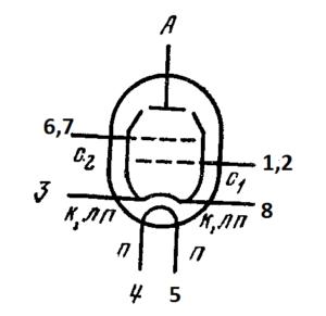 Схема соединения электродов лампы 6П36C