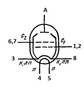 Схема соединения электродов лампы 6П42C