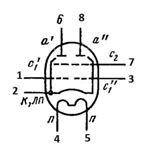 Схема соединения электродов лампы 6Р2П