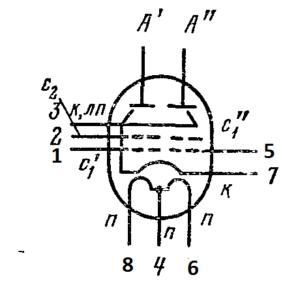 Схема соединения электродов лампы 6Р3С