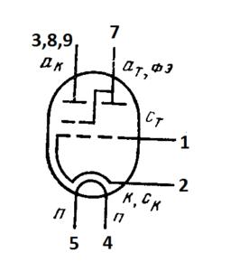 Схема соединения электродов лампы 6Е1П