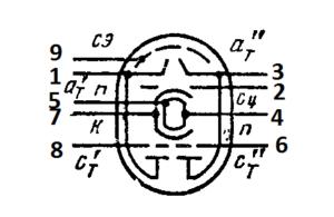 Схема соединения электродов лампы 6Е2П
