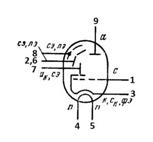 Схема соединения электродов лампы 6Е3П