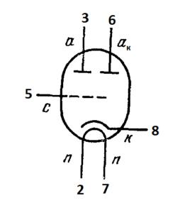 Схема соединения электродов лампы 6Е5C
