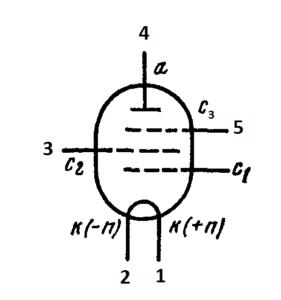 Схема соединения электродов лампы Эм-10