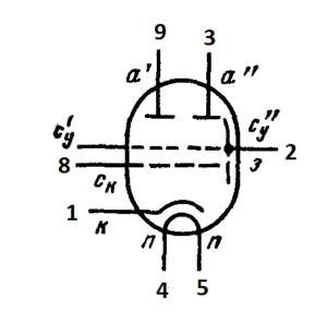 Схема соединения электродов лампы Эм-6