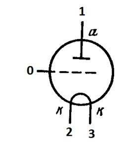 Схема соединения электродов лампы Эм-7