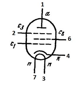 Схема соединения электродов лампы Эм-8