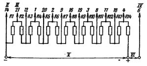 Типовая схема делителя напряжения ФЭУ-16. Делитель напряжения - неравномерный: R1 = 0.5 R; R2 = 1.5 R; R3-R14 = R; I – к динодам; II – к фотокатоду; III – к модулятору; IV – к аноду; V – к источнику питания; VI – к нагрузке.