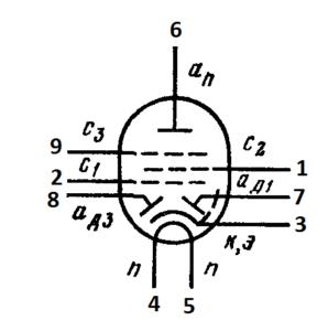 Схема соединения электродов лампы EBF 89