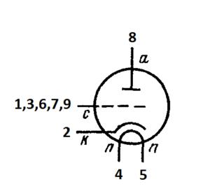 Схема соединения электродов лампы EC 88