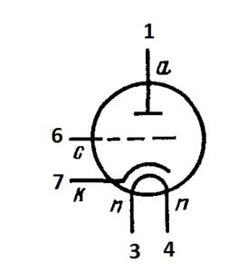 Схема соединения электродов лампы EC 92