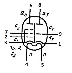Схема соединения электродов лампы ECF 82