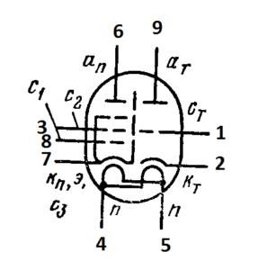 Схема соединения электродов лампы ECL 86