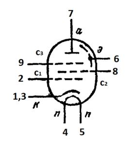 Схема соединения электродов лампы EF80
