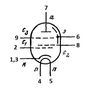 Схема соединения электродов лампы EF184