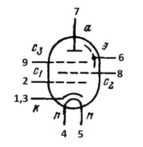 Схема соединения электродов лампы EF800