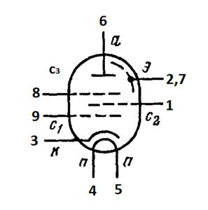 Схема соединения электродов лампы EF806S