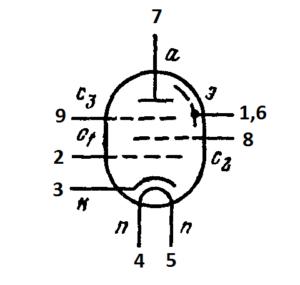 Схема соединения электродов лампы EF89