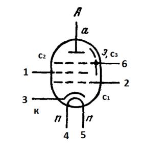 Схема соединения электродов лампы EL803S