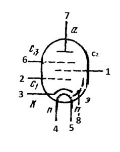 Схема соединения электродов лампы EL83