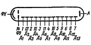 Схема соединения электродов лампы ФЭУ-19A, ФЭУ-29, ФЭУ-38