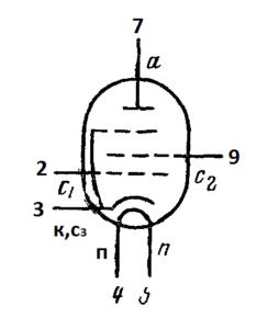 Схема соединения электродов лампы PL84