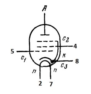 Схема соединения электродов лампы PL86