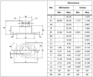 Размеры для корпуса RD91