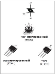 Типы корпусов (A1, A2 - аноды, G - управляющий электрод)