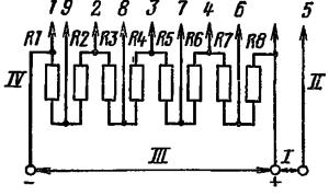 Типовая схема делителя ФЭУ-74. Делитель напряжения - неравномерный: R3 =… = R12 = R ≤0.3 МОм; R1 = 0,4 R; R2 = 1,6 R. I – к нагрузке; II – к аноду; III - к источнику питания; IV – к фотокатоду.