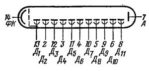 Схема соединения электродов лампы ФЭУ-115