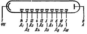 Схема соединения электродов лампы ФЭУ-86
