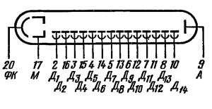 Схема соединения электродов лампы ФЭУ-97