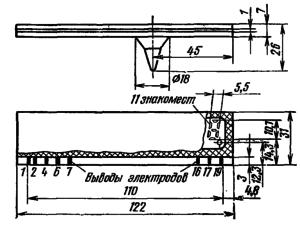 Корпус панели ГИП-11