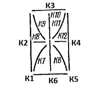 Расположение катодов-сегментов ИН-23