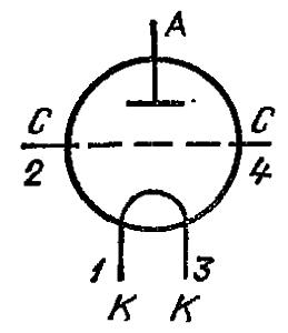 Схема соединения электродов лампы ГМ-2