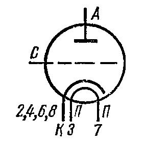 Схема соединения электродов лампы ГМ-5Б