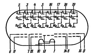 Схема соединения электродов лампы ИВ-21