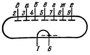 Схема соединения электродов лампы ИВ-25