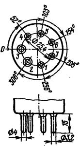 РШ 18-2