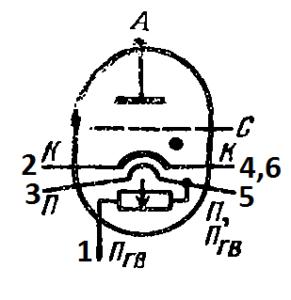 Схема соединения электродов лампы ТГИ1-2000/35