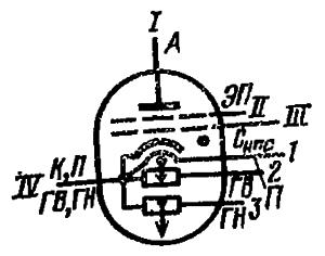Схема соединения электродов лампы ТГИ1-2500/50