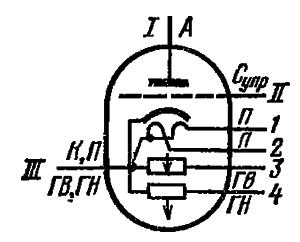 Схема соединения электродов лампы ТГИ1-5000/50