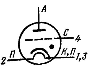 Схема соединения электродов лампы ТГИ1-500/20