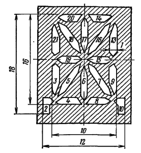 Расположение и условное обозначение анодов-сегментов ИВ-4