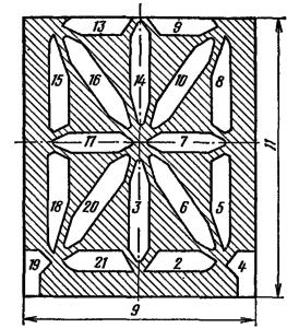 Расположение и условное обозначение анодов-сегментов ИВ-5
