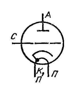 Схема соединения электродов лампы ГИ-14Б