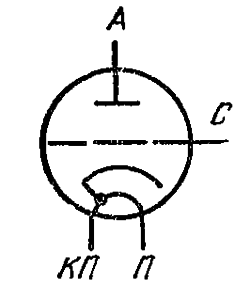 Схема соединения электродов лампы ГИ-25