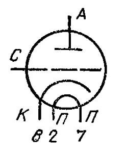 Схема соединения электродов лампы ГИ-3